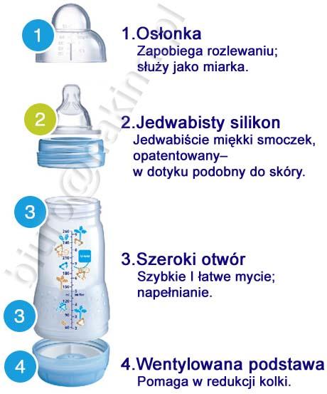 Budowa butelki 260 Anti-colic